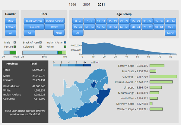 South African Census Data Explorer