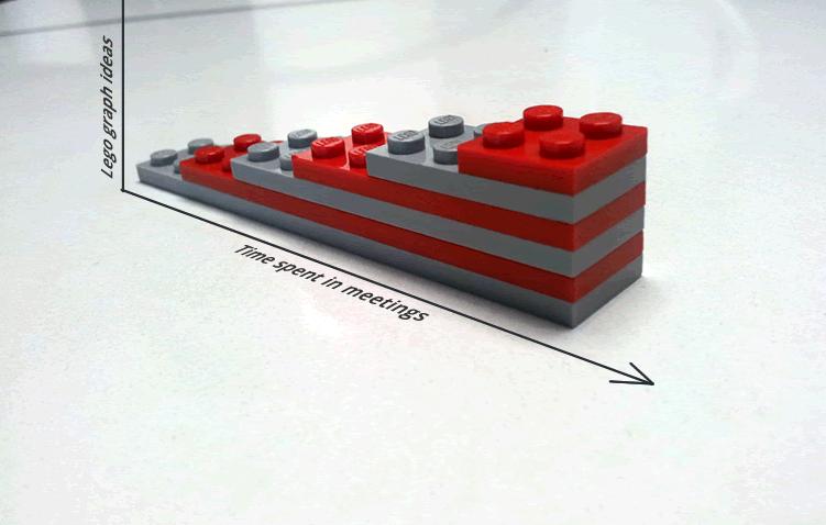 lego_graph - flat