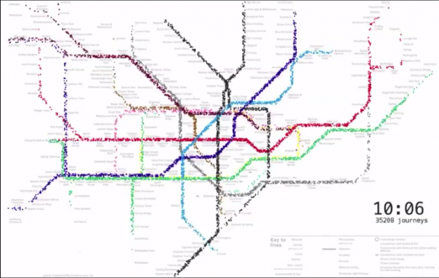 Visualising the London Underground